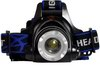 Spacer Lanterna LED headlamp (Cree T6) high-strength aerospace aluminum alloy
